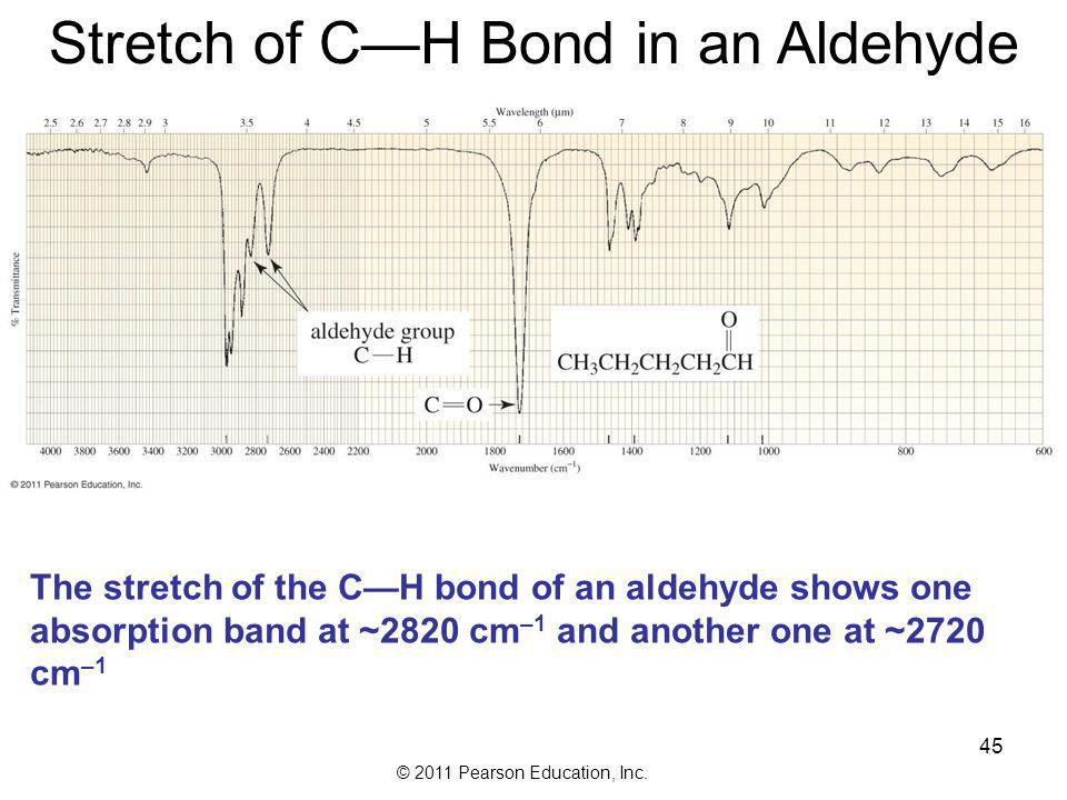 Stretch of C—H Bond in an Aldehyde