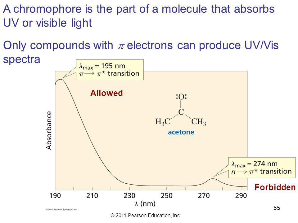 Only compounds with p electrons can produce UV/Vis spectra