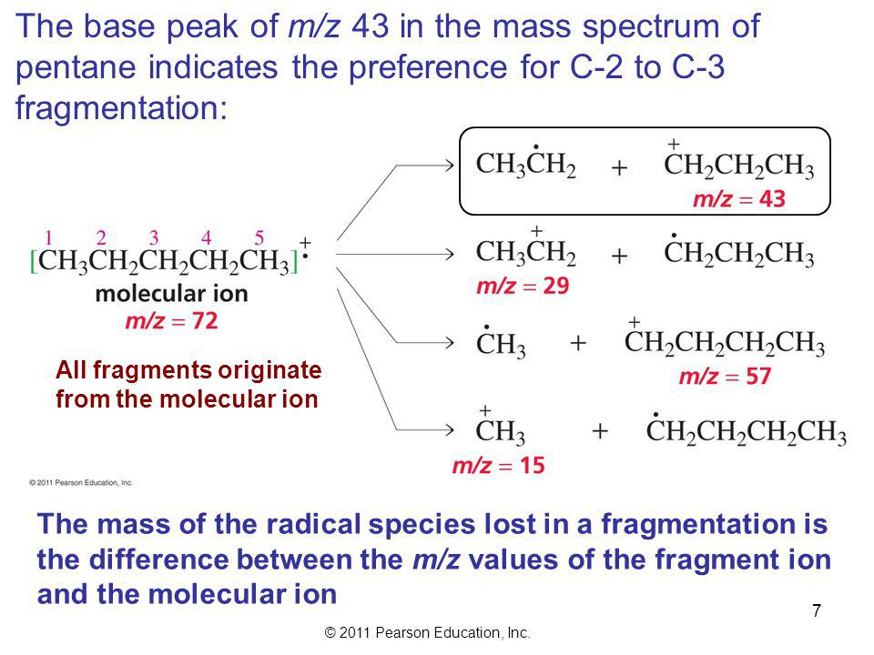 The base peak of m/z 43 in the mass spectrum of pentane indicates the preference for C-2 to C-3 fragmentation: