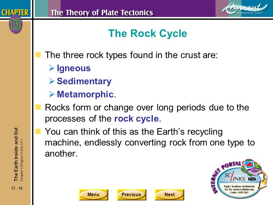The Rock Cycle The three rock types found in the crust are: Igneous