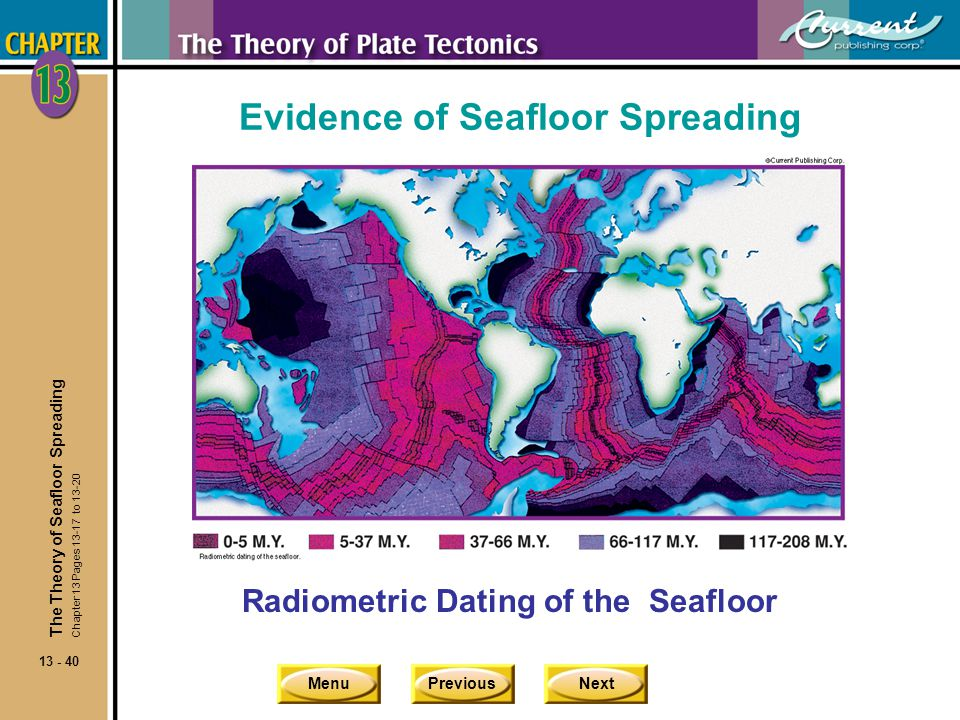 Evidence of Seafloor Spreading