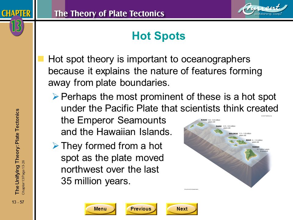 Hot Spots Hot spot theory is important to oceanographers because it explains the nature of features forming away from plate boundaries.