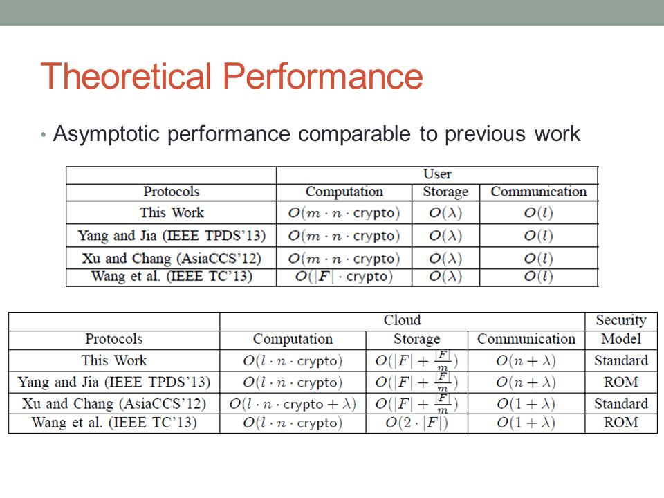 Theoretical Performance
