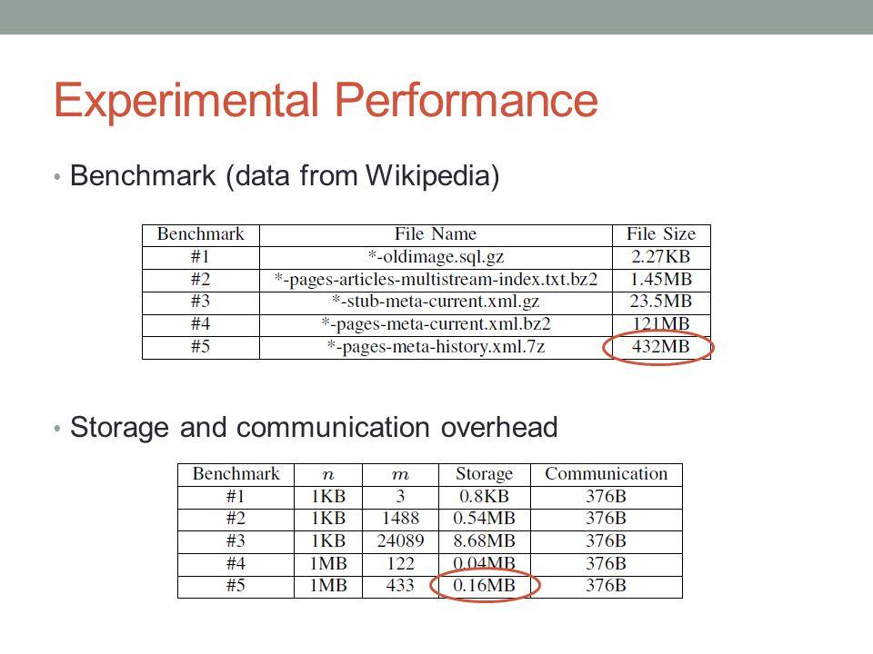 Experimental Performance