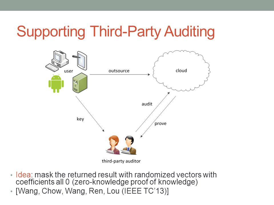 Supporting Third-Party Auditing