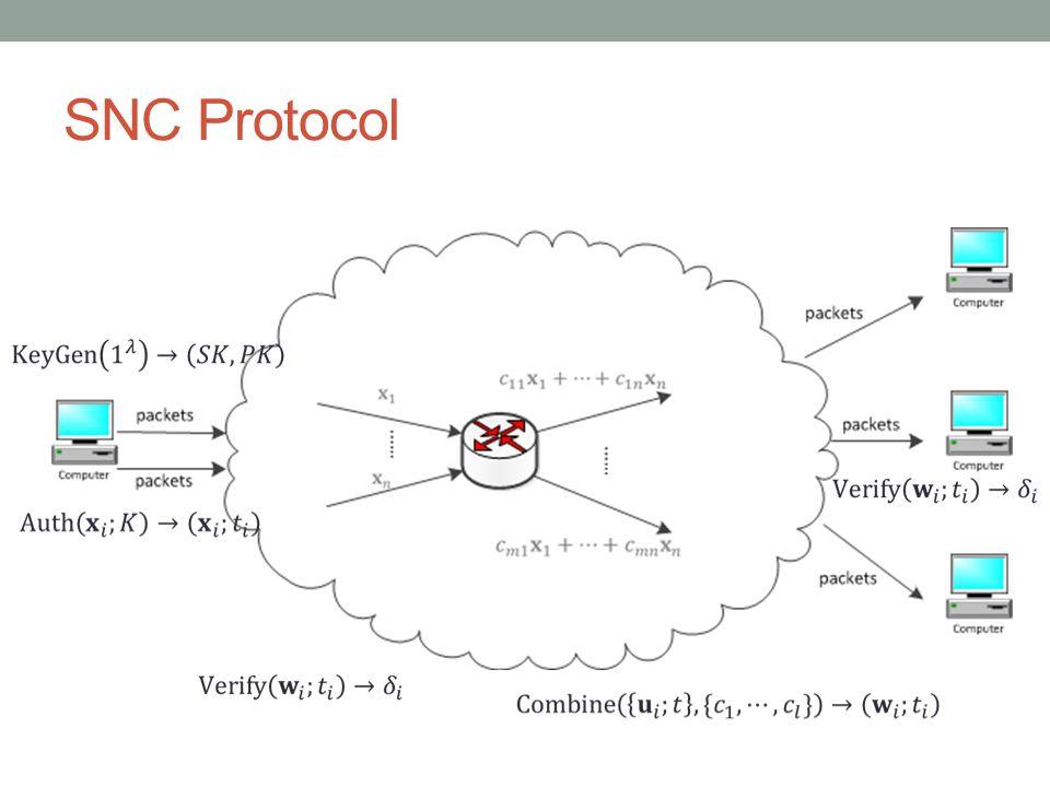 SNC Protocol