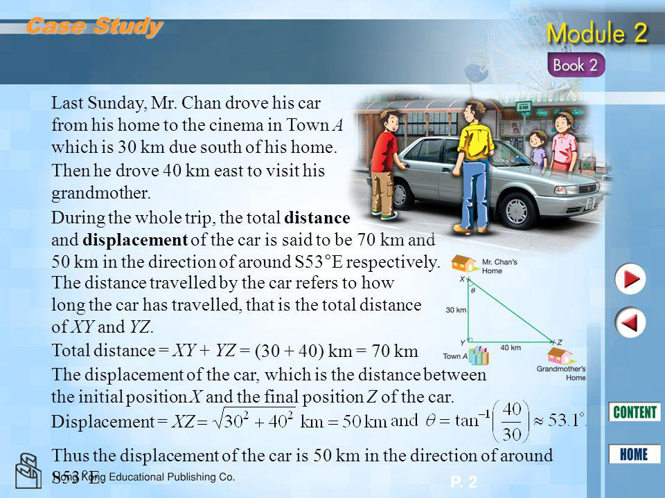 Case Study Last Sunday, Mr. Chan drove his car from his home to the cinema in Town A which is 30 km due south of his home.