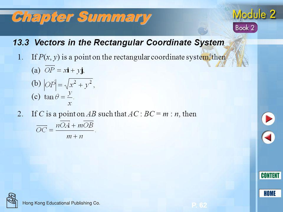Chapter Summary 13.3 Vectors in the Rectangular Coordinate System