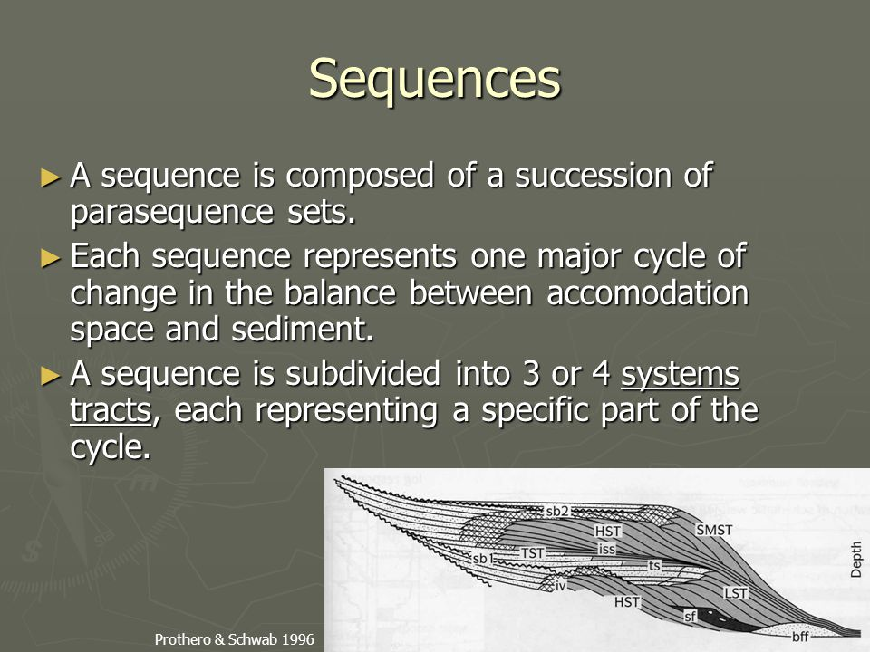 Sequences A sequence is composed of a succession of parasequence sets.