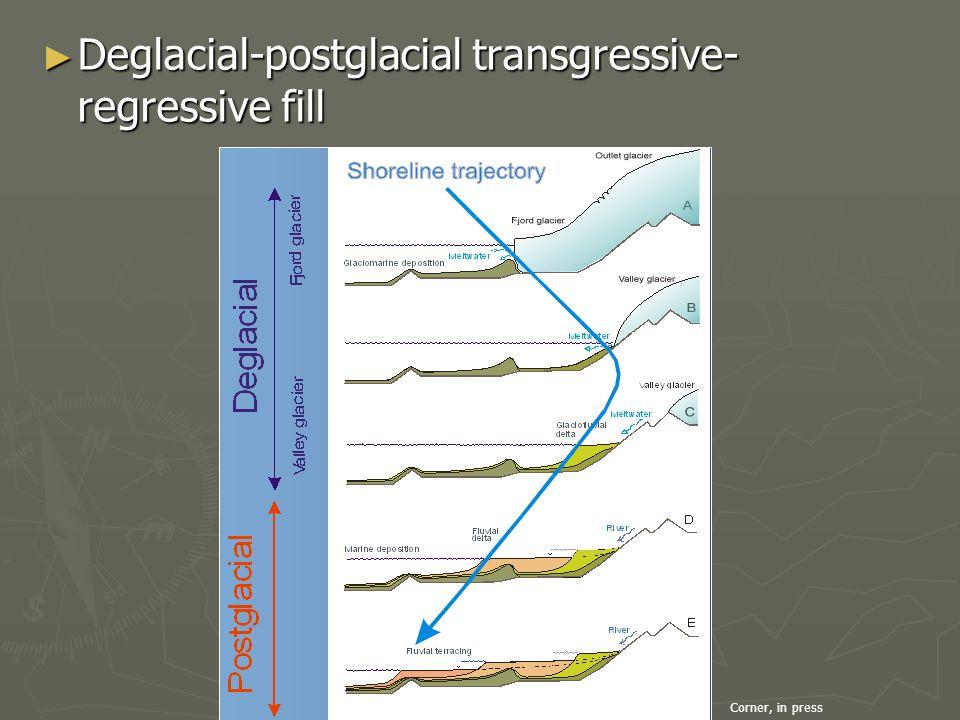 Deglacial-postglacial transgressive-regressive fill