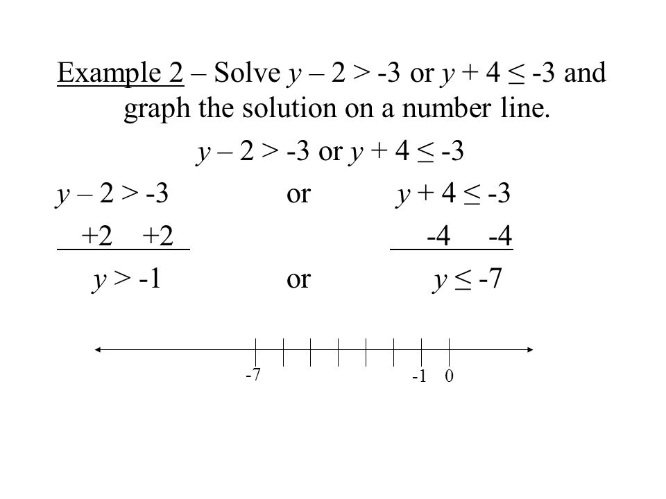 Example 2 – Solve y – 2 > -3 or y + 4 ≤ -3 and