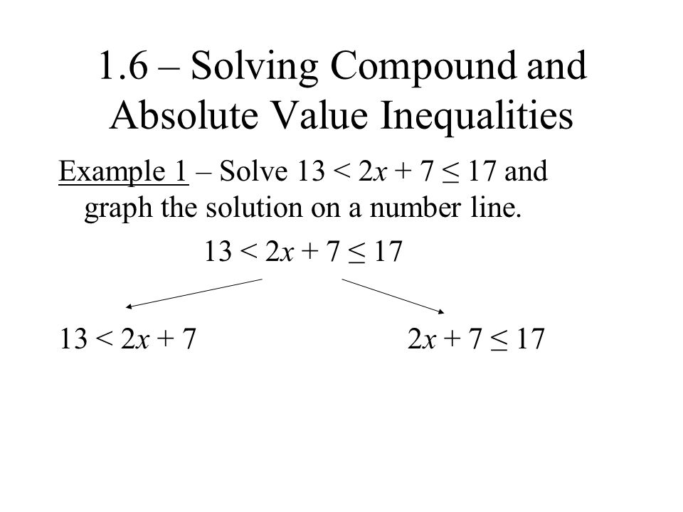 1.6 – Solving Compound and Absolute Value Inequalities