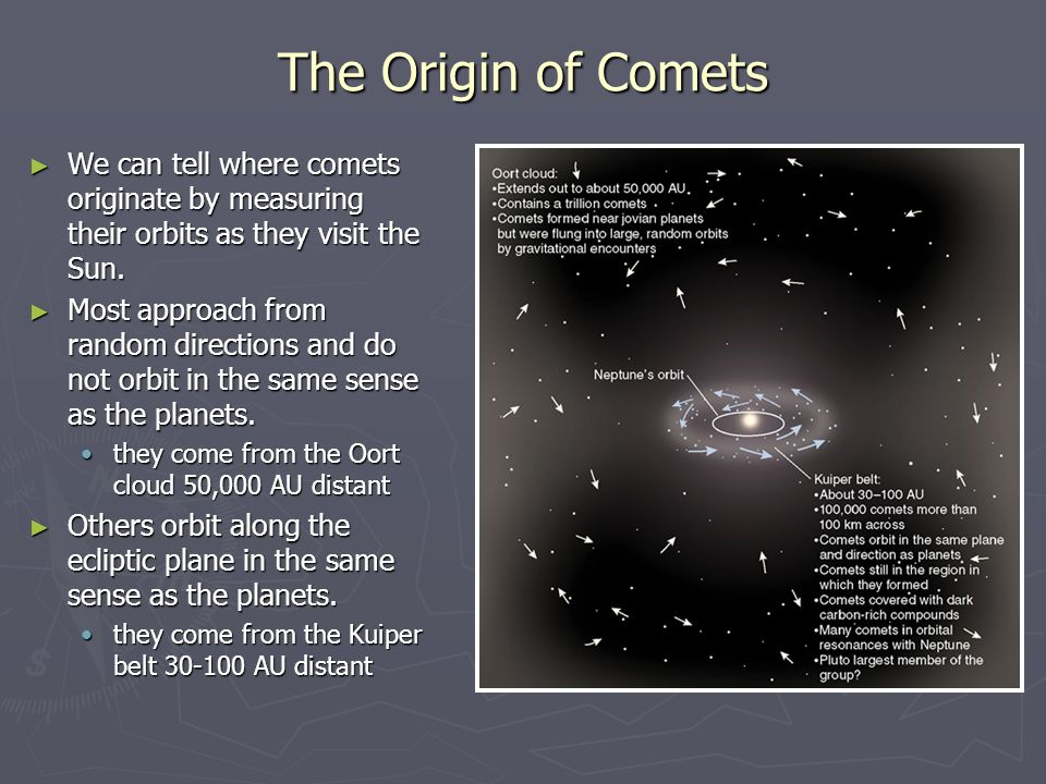 The Origin of Comets We can tell where comets originate by measuring their orbits as they visit the Sun.