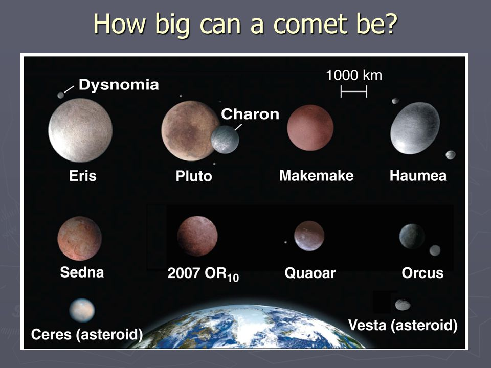 How big can a comet be © 2014 Pearson Education, Inc.