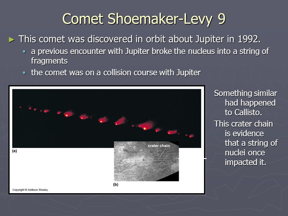 Comet Shoemaker-Levy 9 This comet was discovered in orbit about Jupiter in 1992.