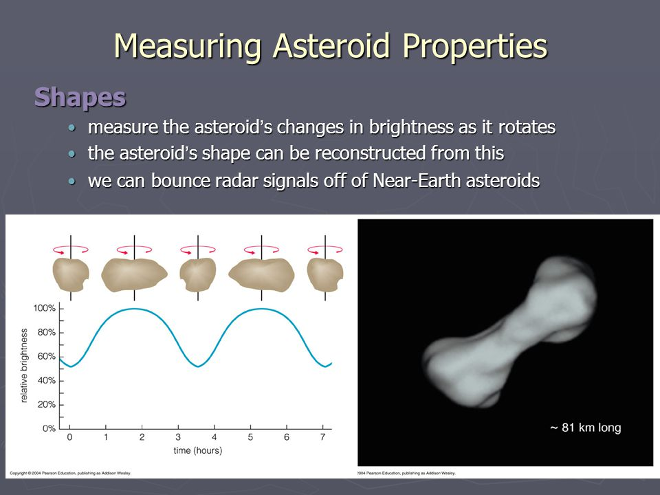Measuring Asteroid Properties