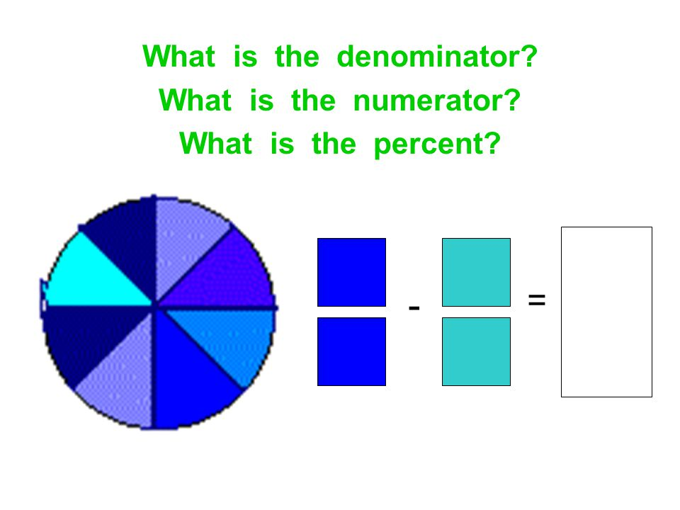 What is the denominator