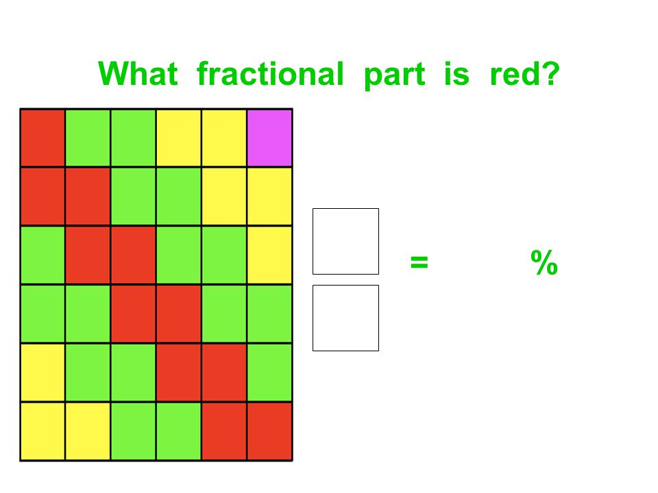 What fractional part is red
