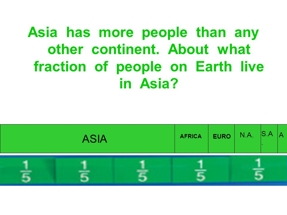 Asia has more people than any other continent
