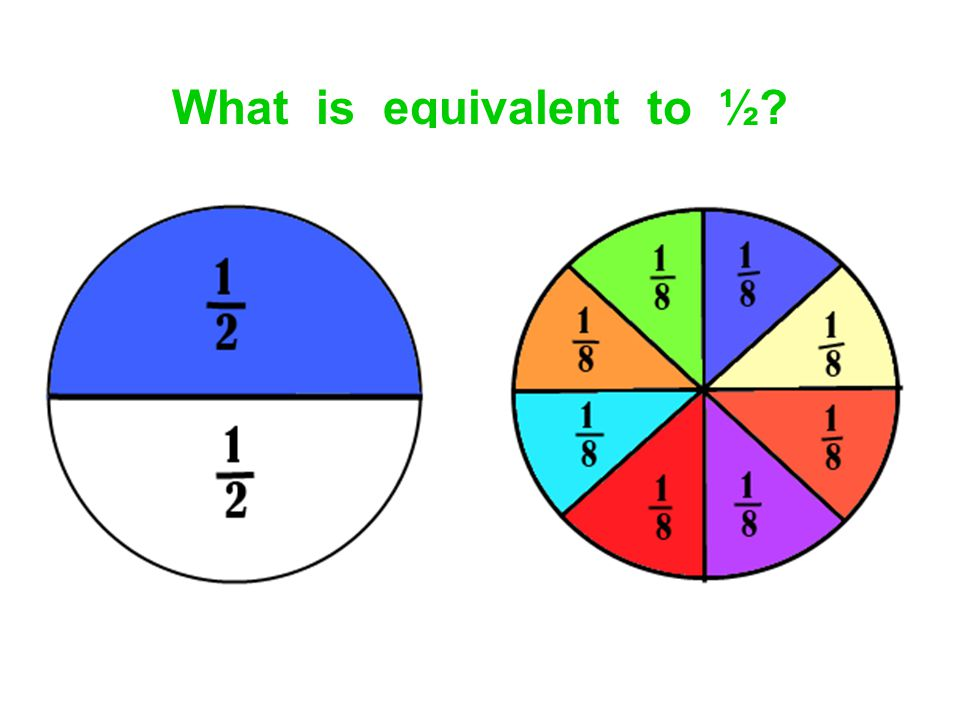 What is equivalent to ½