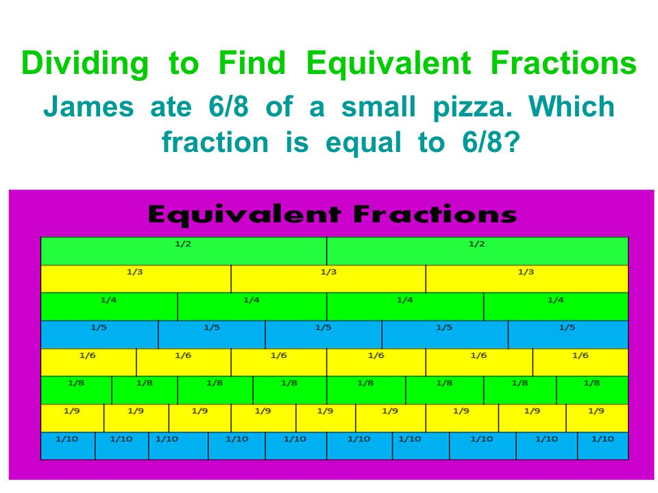 Dividing to Find Equivalent Fractions