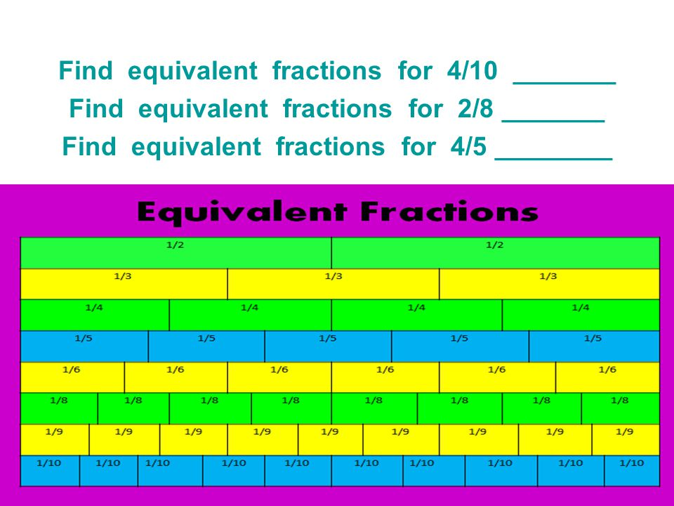 Find equivalent fractions for 4/10 _______