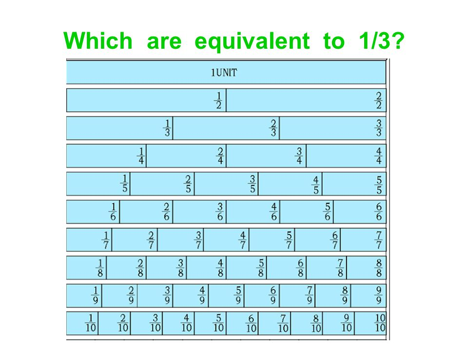 Which are equivalent to 1/3