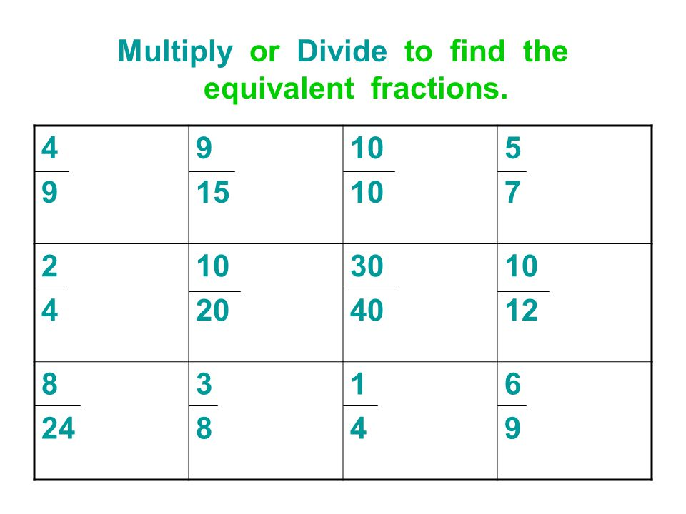Multiply or Divide to find the equivalent fractions.