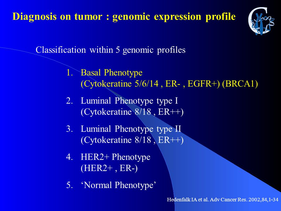 Diagnosis on tumor : genomic expression profile
