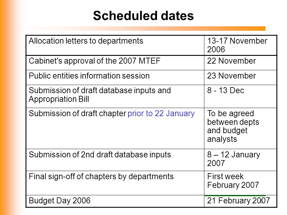 Scheduled dates Allocation letters to departments 13-17 November 2006