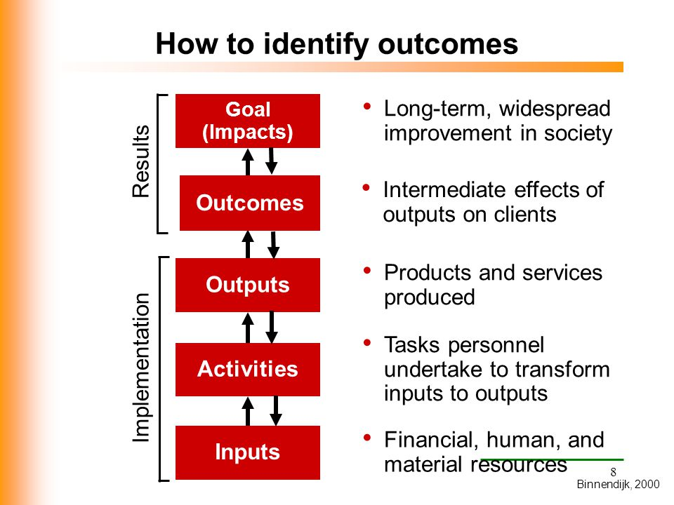 How to identify outcomes