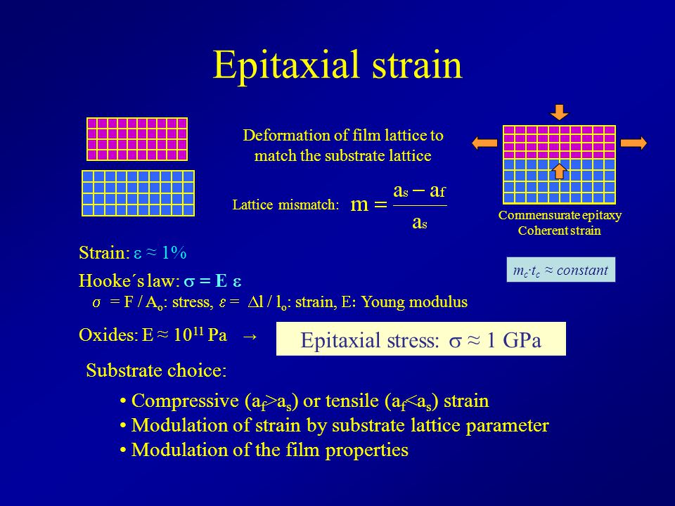 Epitaxial strain Epitaxial stress: s ≈ 1 GPa Substrate choice:
