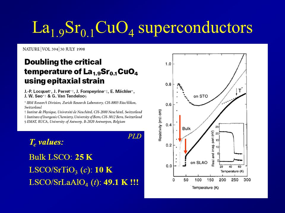 La1.9Sr0.1CuO4 superconductors