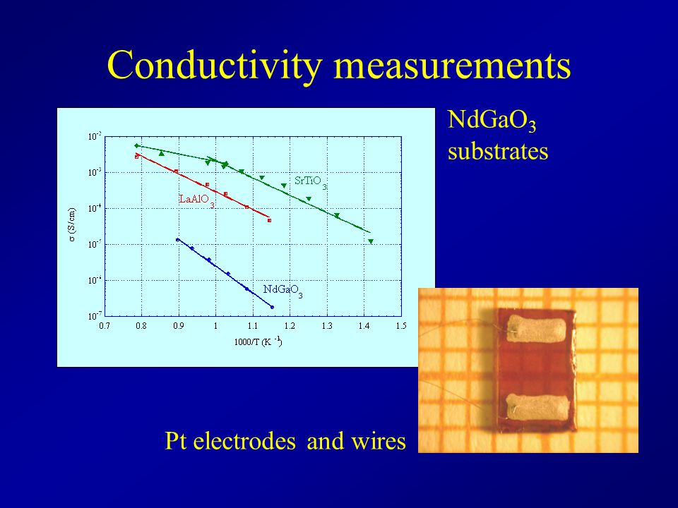 Conductivity measurements
