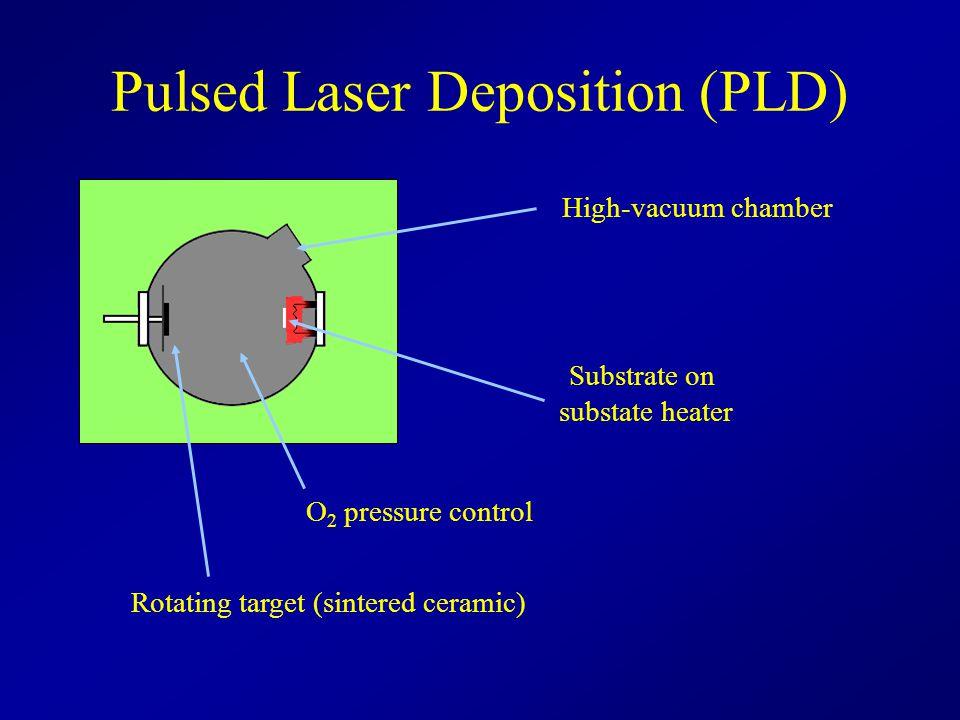 Pulsed Laser Deposition (PLD)