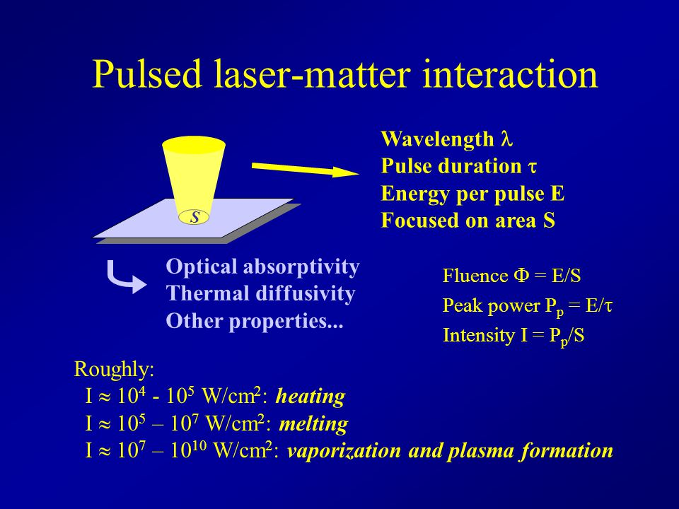 Pulsed laser-matter interaction