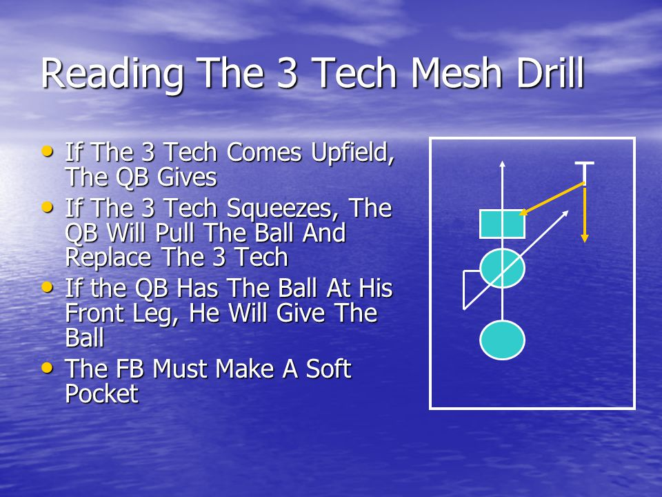 Reading The 3 Tech Mesh Drill
