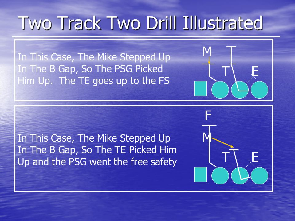 Two Track Two Drill Illustrated