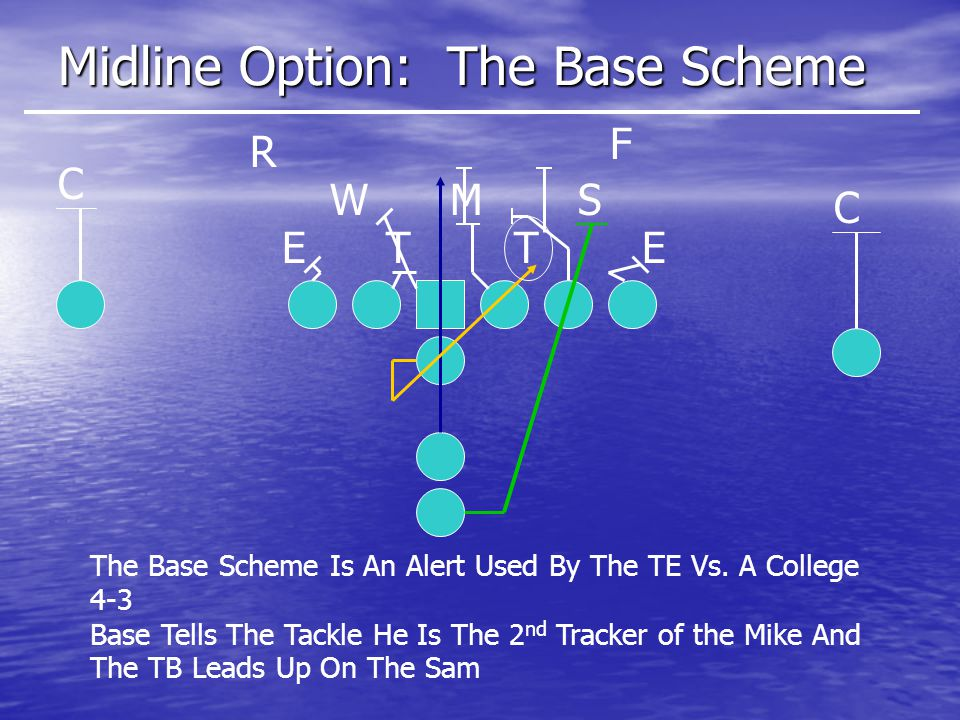 Midline Option: The Base Scheme