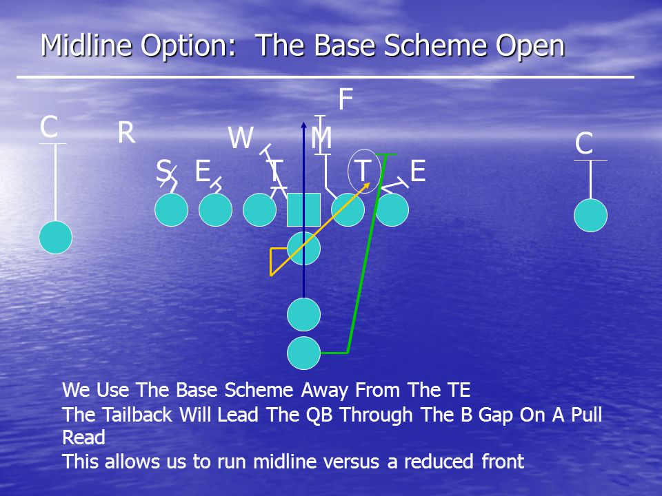 Midline Option: The Base Scheme Open