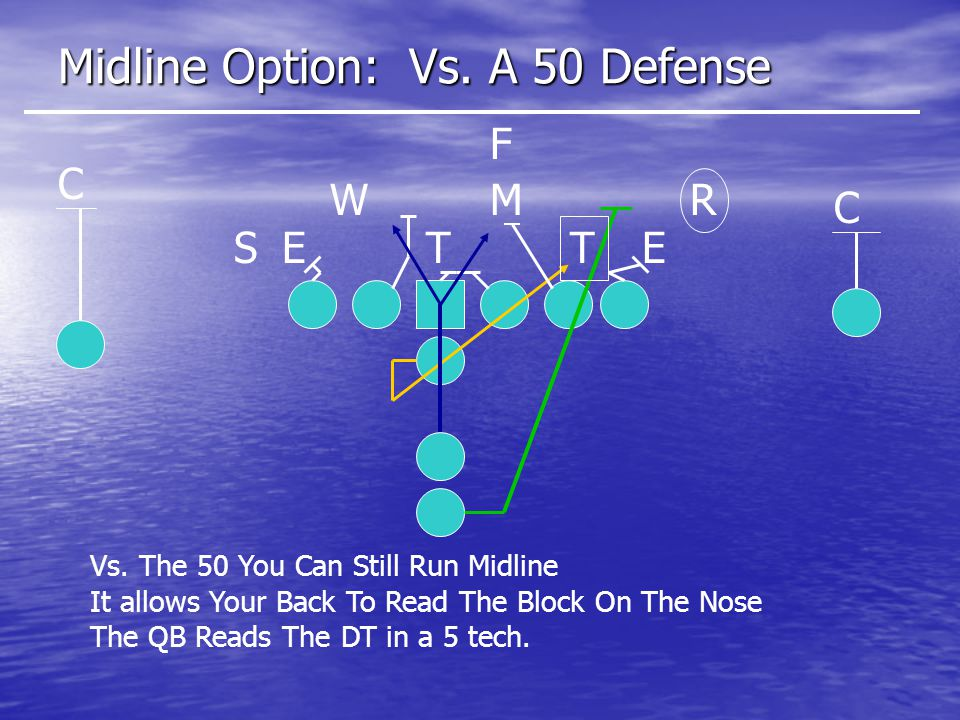 Midline Option: Vs. A 50 Defense