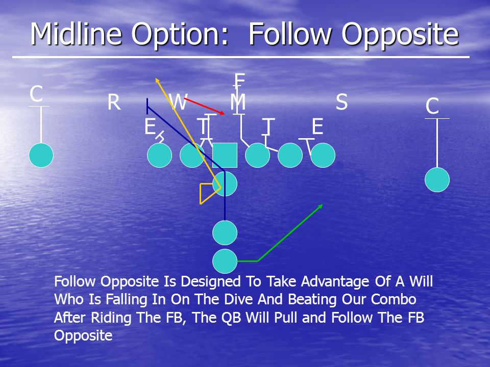 Midline Option: Follow Opposite