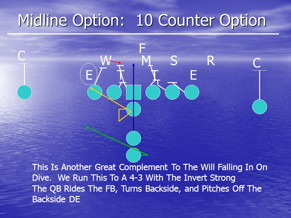 Midline Option: 10 Counter Option