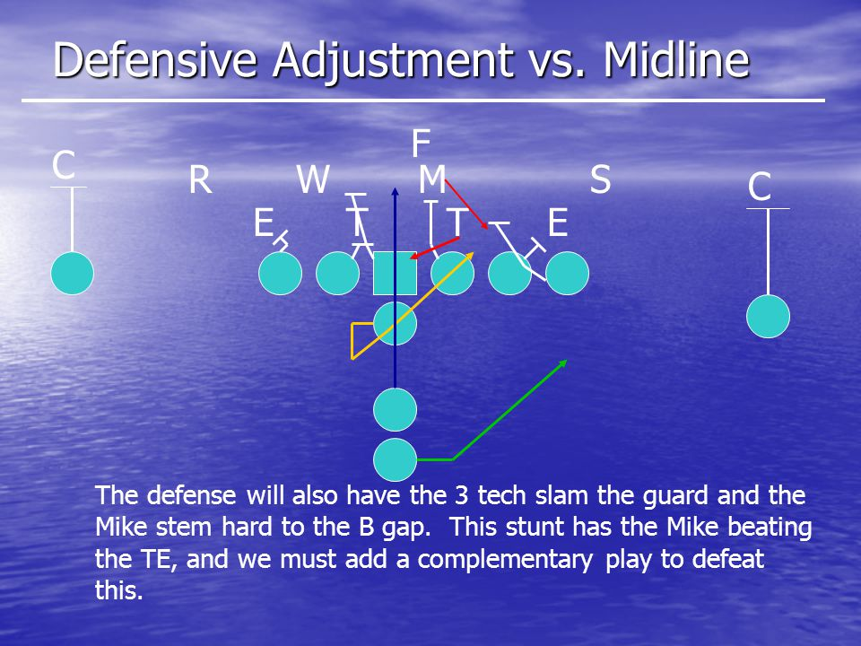 Defensive Adjustment vs. Midline