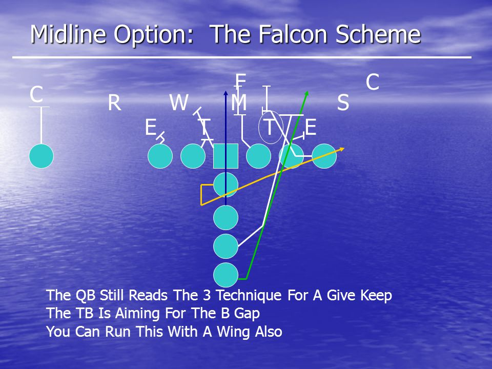 Midline Option: The Falcon Scheme