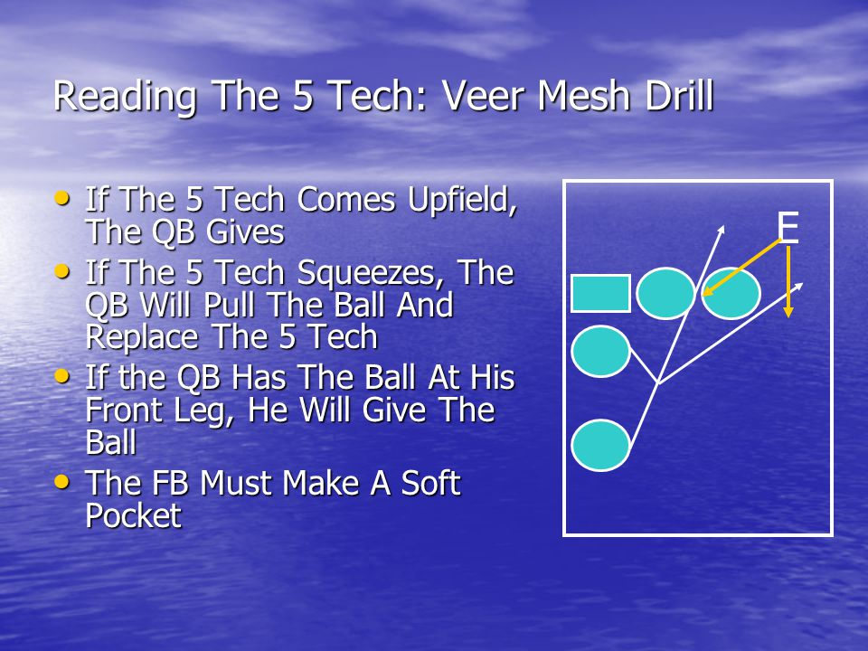 Reading The 5 Tech: Veer Mesh Drill