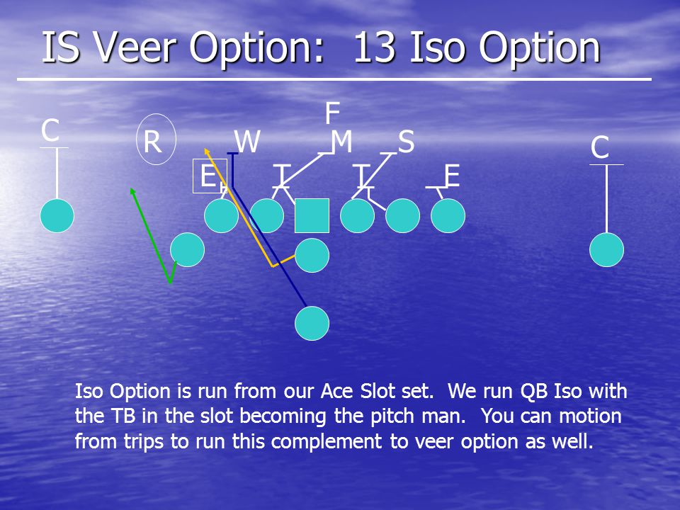 IS Veer Option: 13 Iso Option