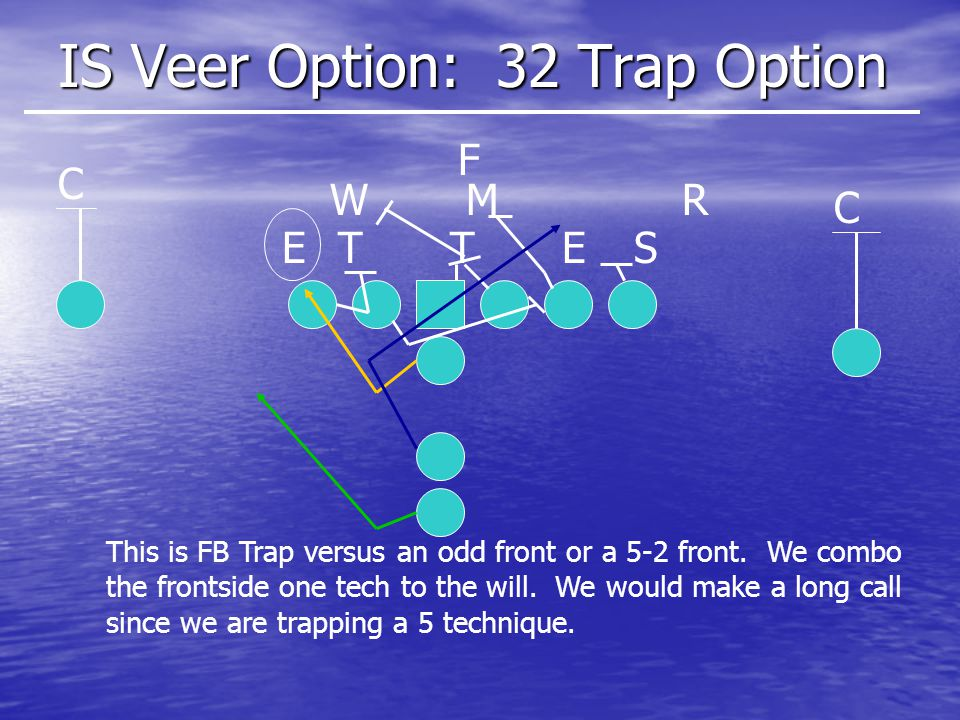IS Veer Option: 32 Trap Option