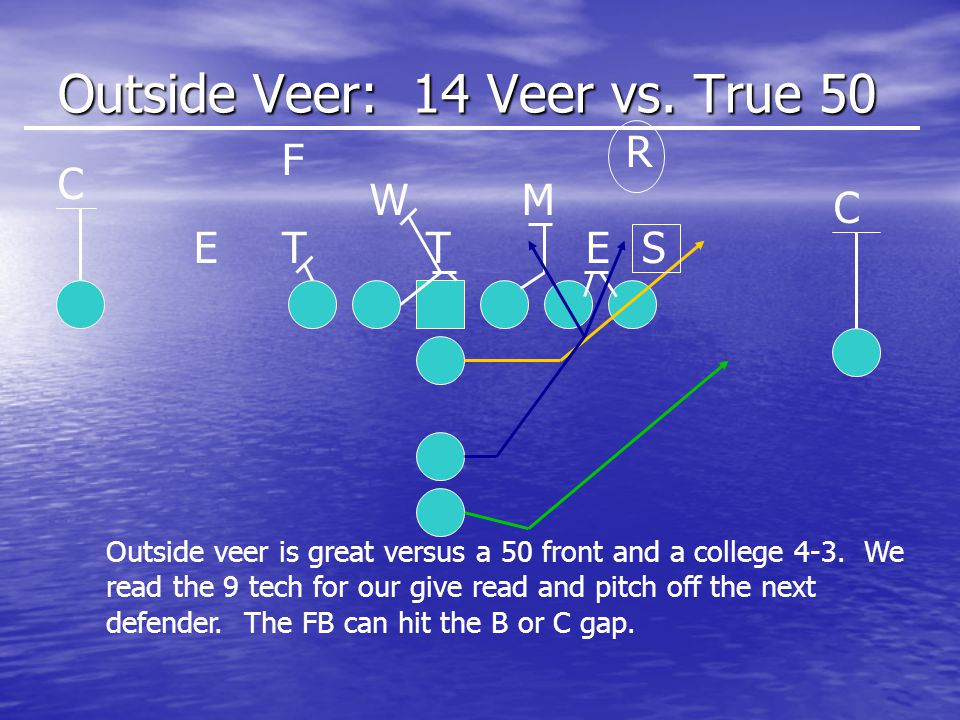 Outside Veer: 14 Veer vs. True 50