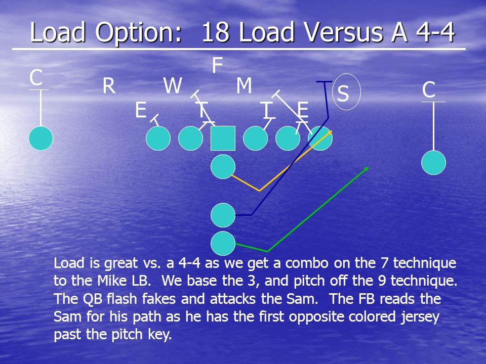 Load Option: 18 Load Versus A 4-4